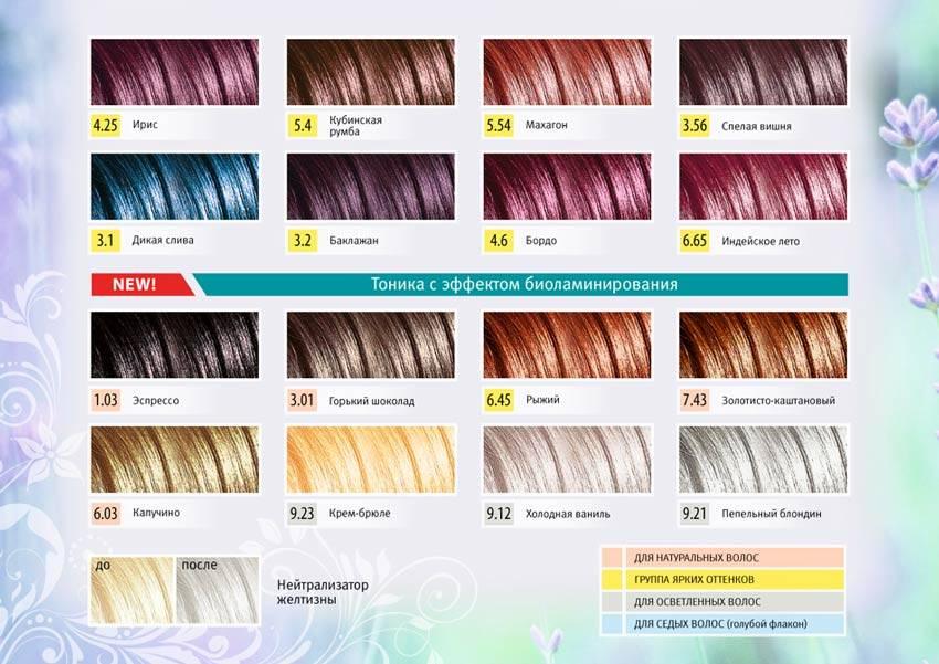 Тоник для волос: как пользоваться оттеночным бальзамом тоника