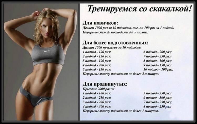 Скакалка для похудения: как правильно заниматься, сколько калорий сжигает