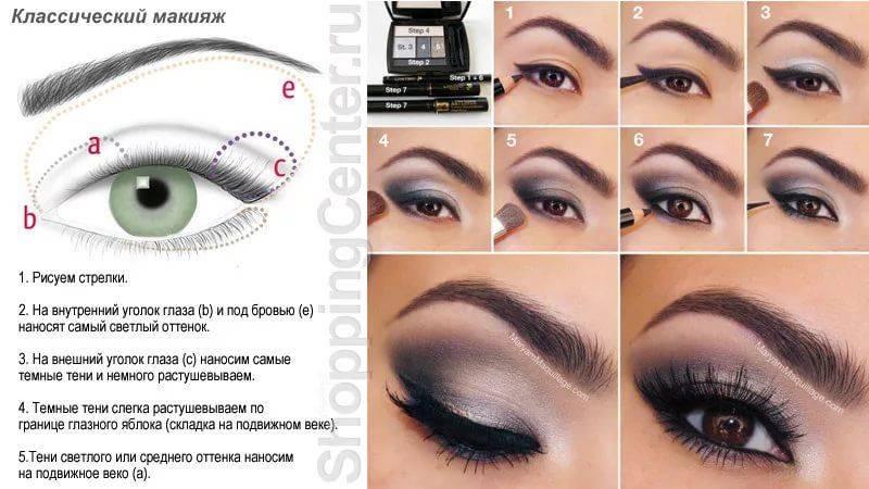 Как красиво накрасить глаза в домашних условиях - пошаговая инструкция нанесения теней, карандаша и туши