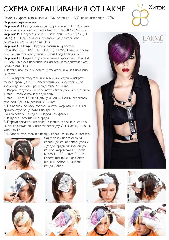 Мелирование волос - виды, модные тенденции и фото