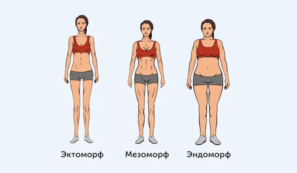 Питание для похудения для женщин: меню и правильные продукты для снижения веса