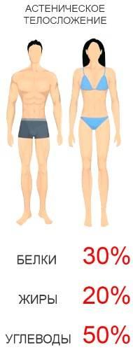 Прежде чем сесть на диету: 5 фактов об индексе массы тела. нормы имт для женщин