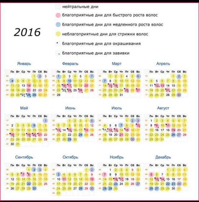 Лунный календарь маникюра на март 2021 года