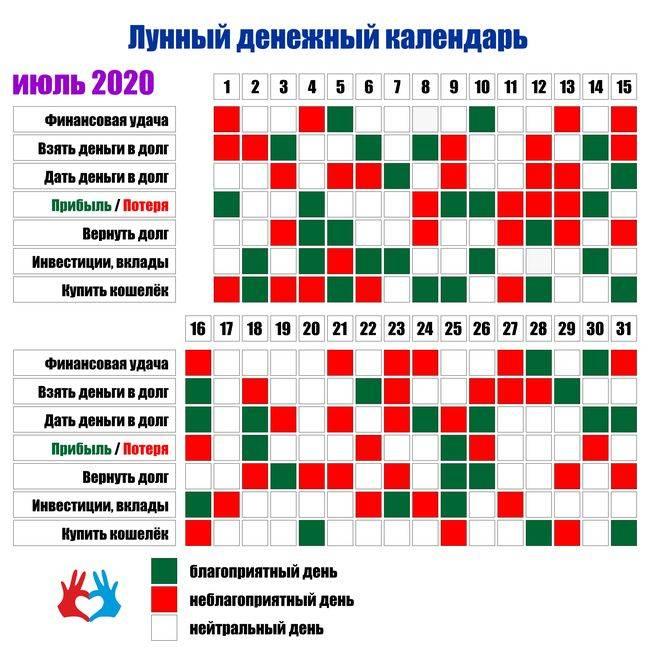 Лунный календарь маникюра на 2021 год: благоприятные дни