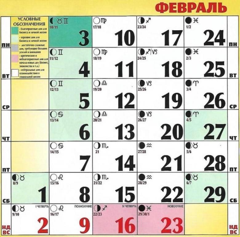 Благоприятные дни для маникюра в марте 2021