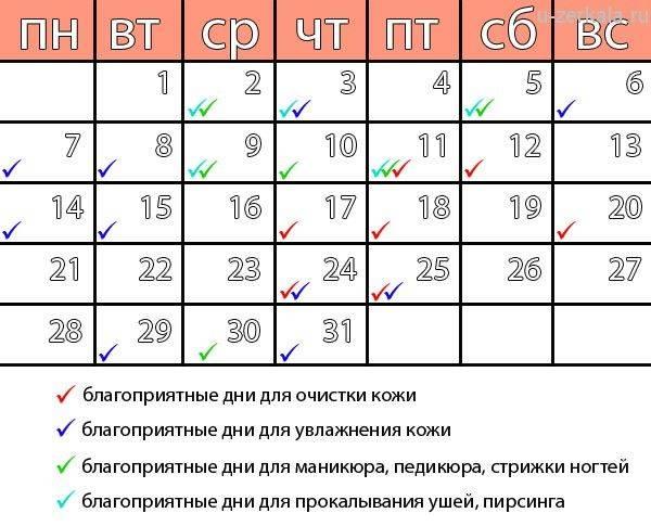 Лунный календарь маникюра на декабрь 2020 по дням