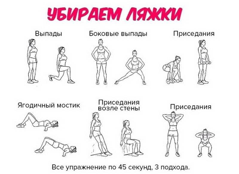 Как похудеть в ногах и бедрах быстро и эффективно: 30 дневный челлендж для сжигания жира на ногахwomfit