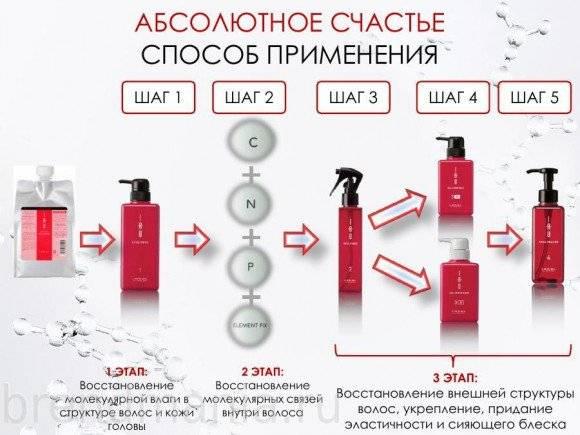 Счастье для волос - описание процедуры,фото до и после,отзывы,цены в салоне, как сделать процедуру в домашних условиях