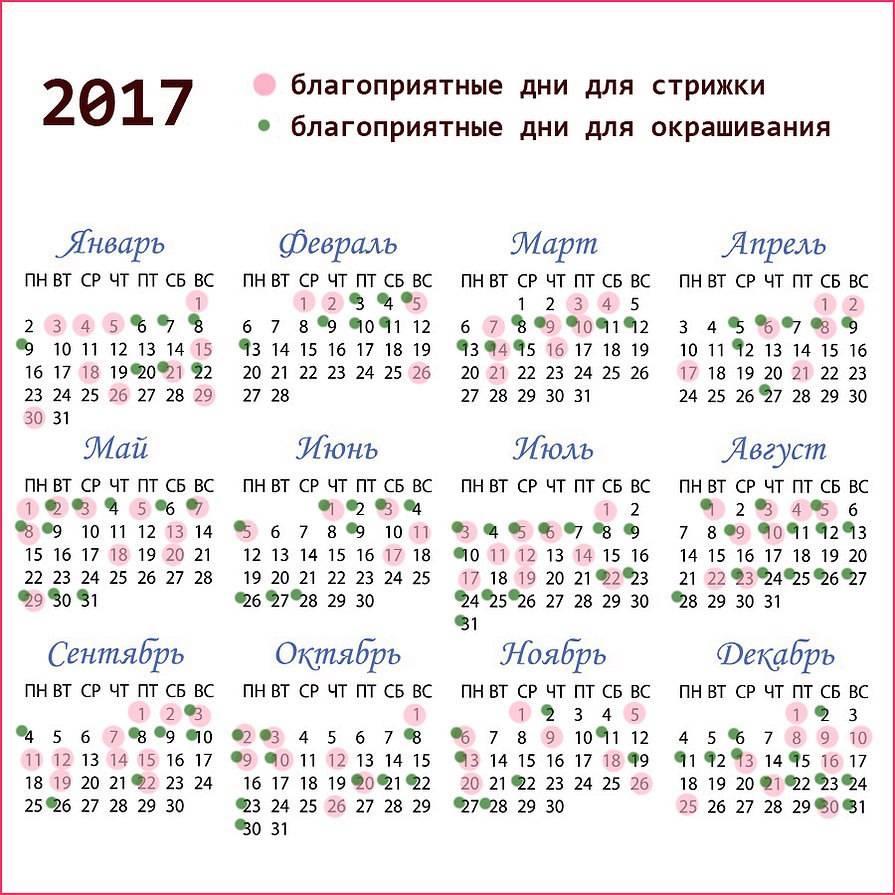 Лунный календарь маникюра на декабрь 2020 года - благоприятные дни