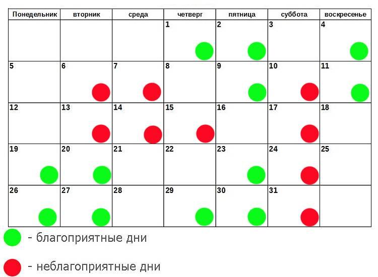 Лунный календарь маникюра на июль 2020 года по дням