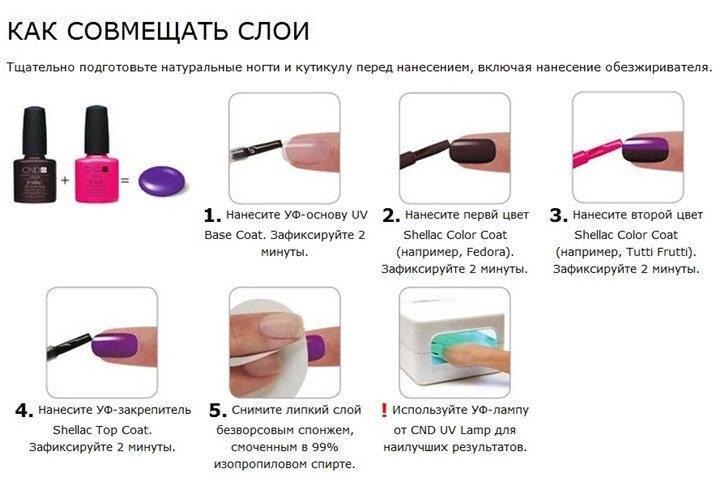 Узоры на ногтях для новичков: техники выполнения и варианты дизайна