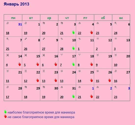 Лунный календарь маникюра на июль 2020 года