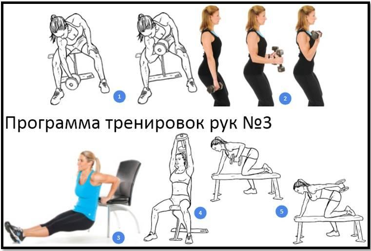 Комплексная тренировка ног для девушек в тренажерном зале