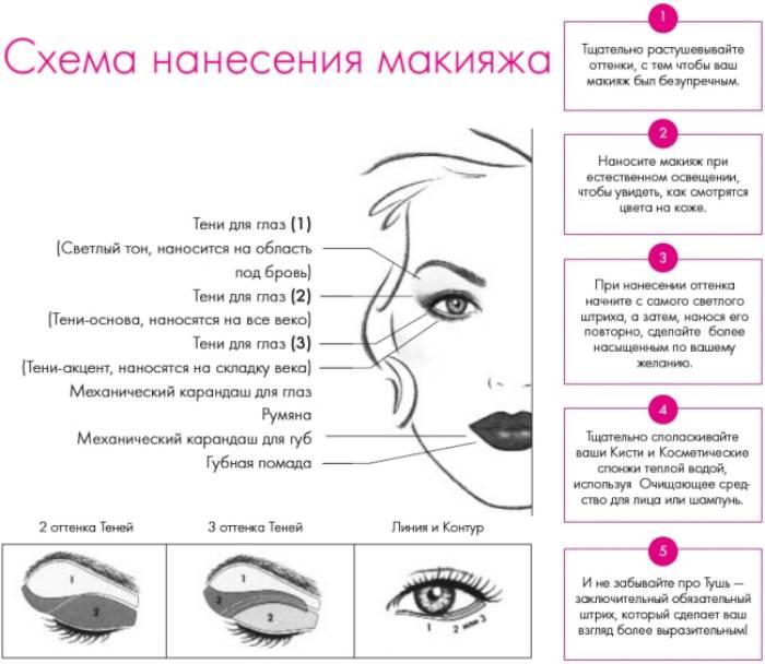 8 правил грамотного дневного макияжа