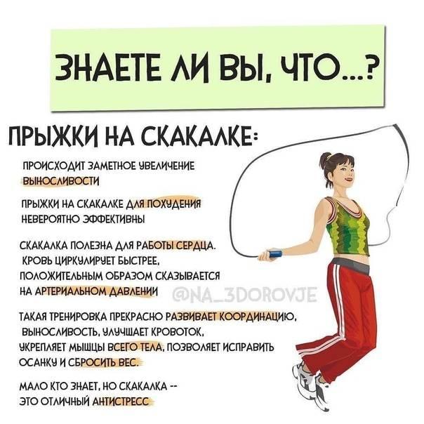 Прыжки на месте для похудения, эффективность, противопоказания | irksportmol.ru