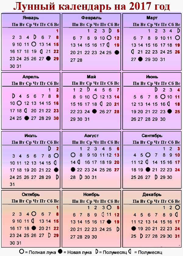 Благоприятные дни для маникюра в марте 2021 года