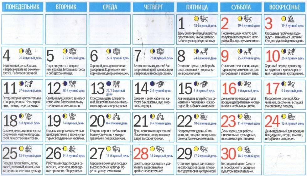 Лунный календарь маникюра на октябрь 2021 года - благоприятные дни