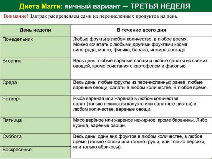 Диета Магги Распечатать Меню В Пдф